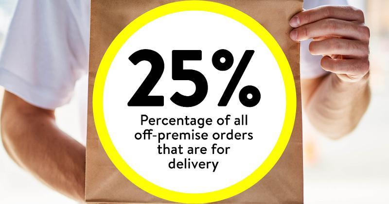 delivery slideshow 2