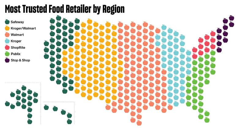 Insights From America's Most Trusted Food Retailers on kroger texas, kroger halloween, kroger locations in the us, publix store locator map, kroger region map california, kroger marketplace locations, kroger grocery list, kroger locations usa, kroger store map, walmart store map, kroger division map, kroger florida map location,