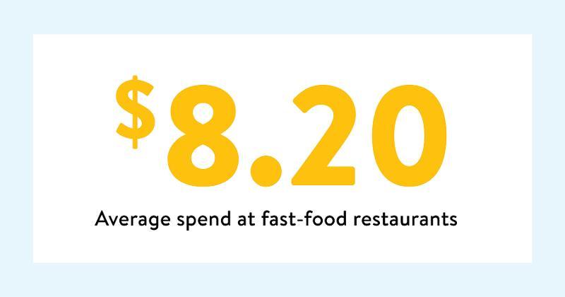 quick service spending