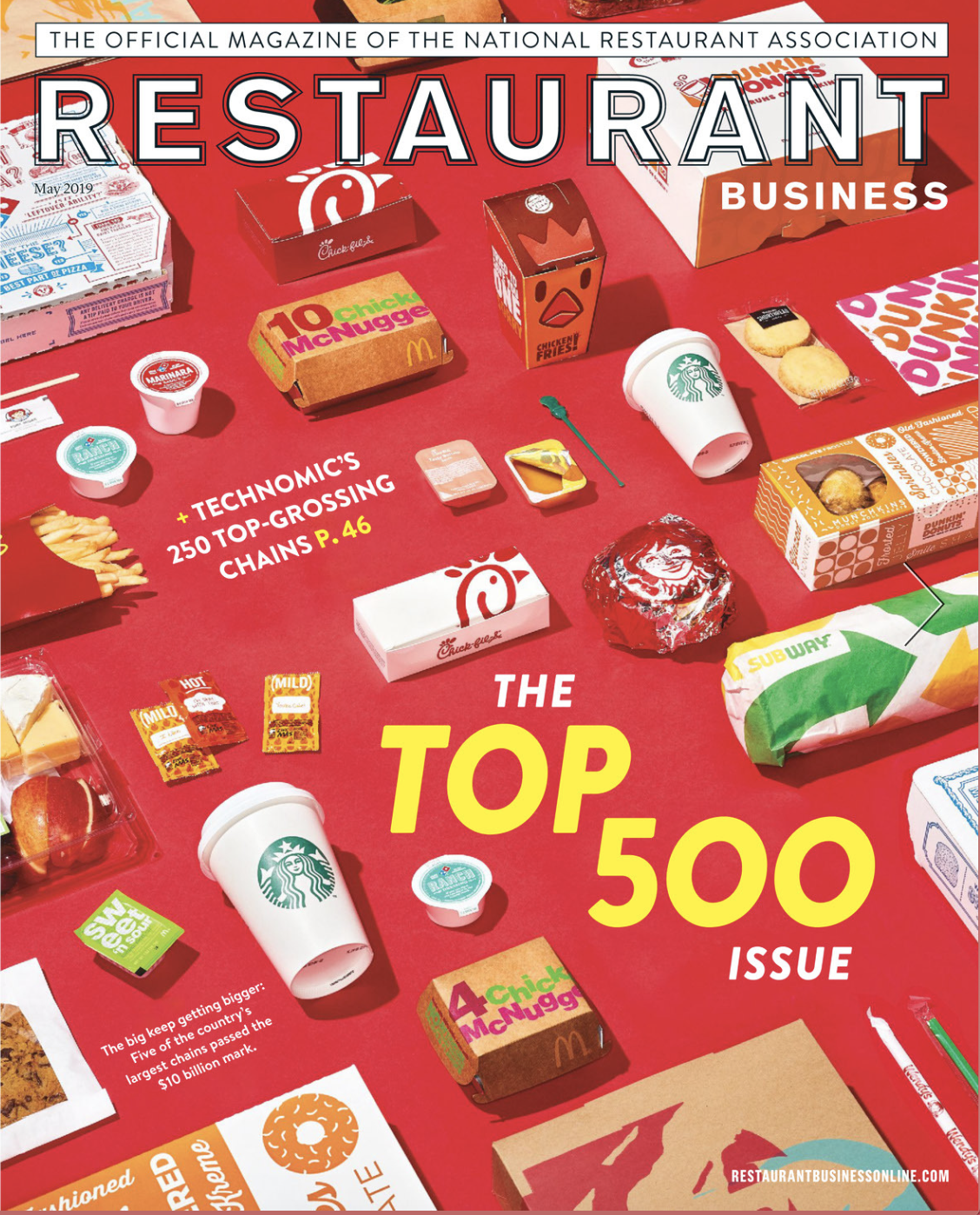 Restaurant Business Magazine May 2019 Issue