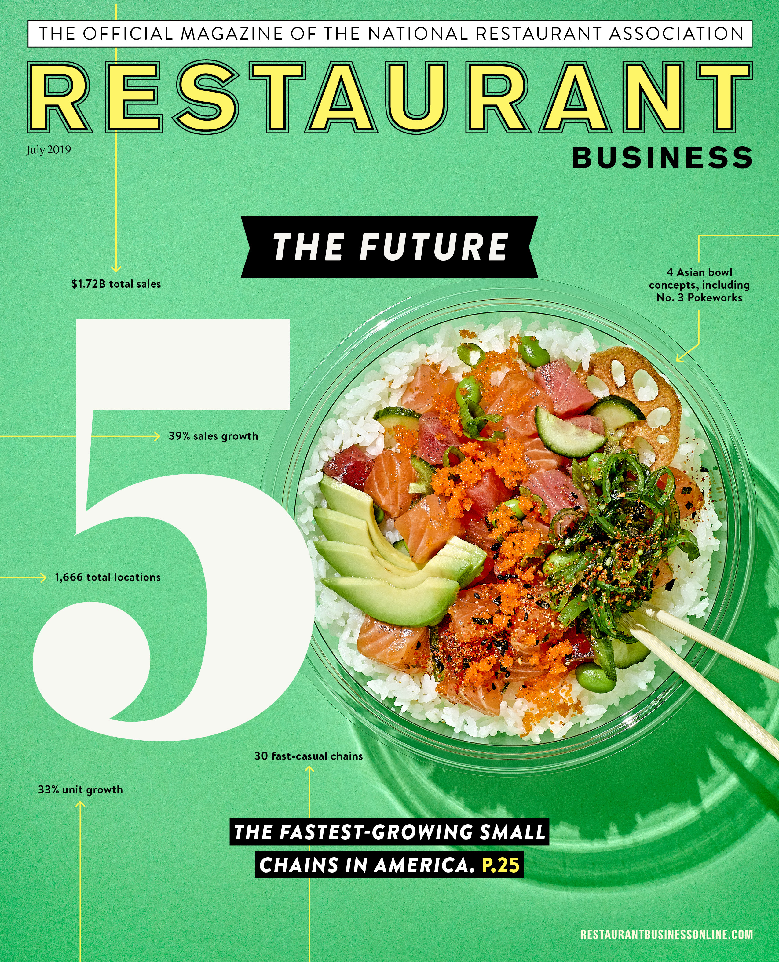 Restaurant Business Magazine July 2019 Issue
