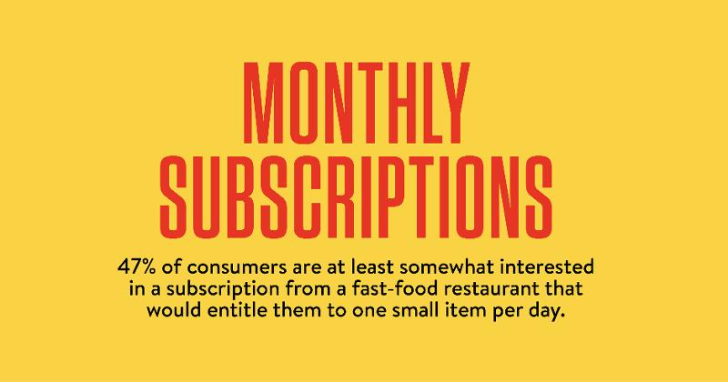 Subscriptions could spark value