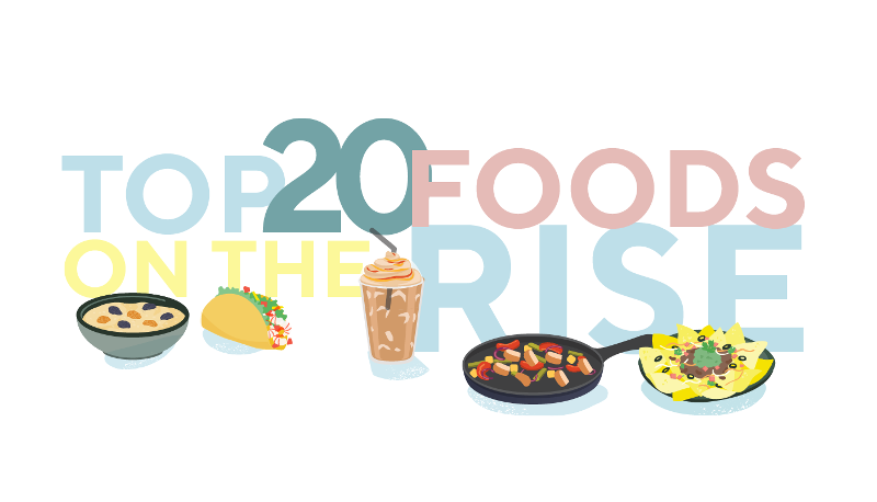Top 20 Foods Rise