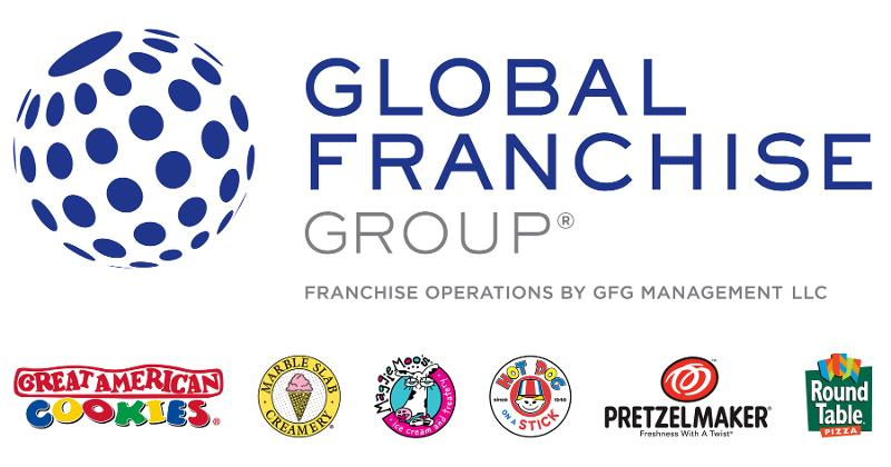 Global Franchise Group