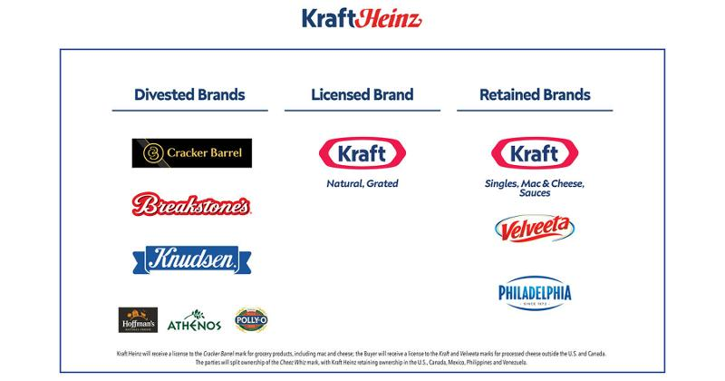 cheese brands