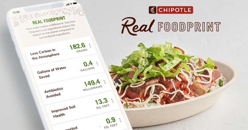 Chipotle real footprint