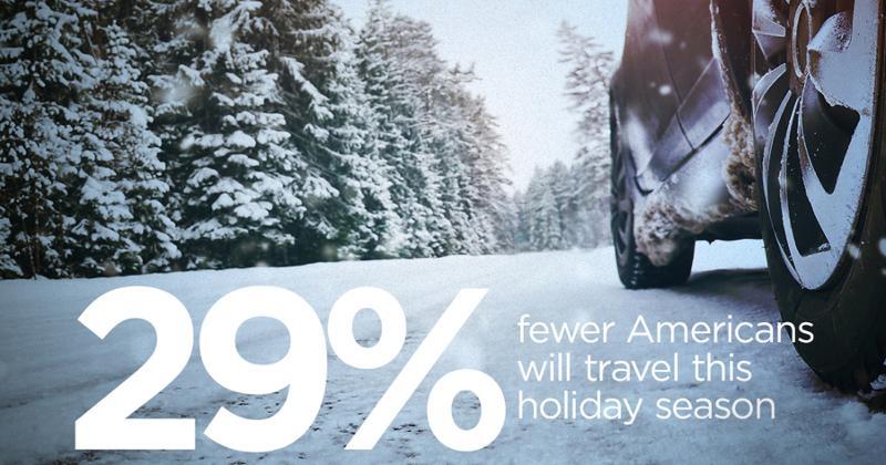 Holiday travel season