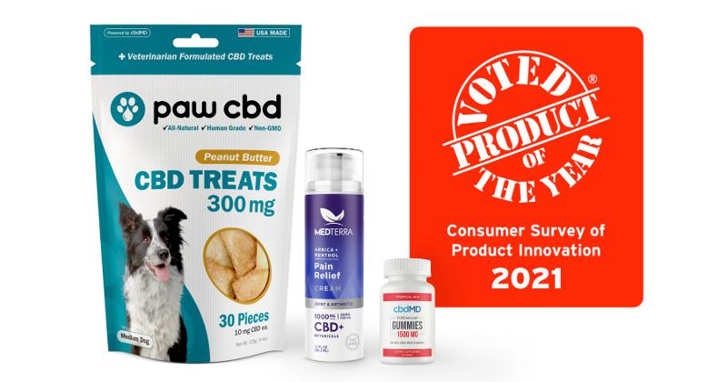 2021 Product of the Year Awards