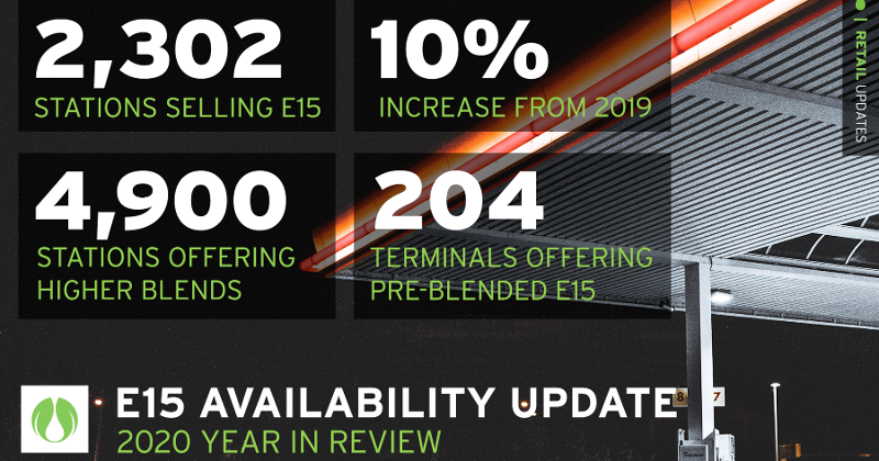 E15 2020 Year In Review