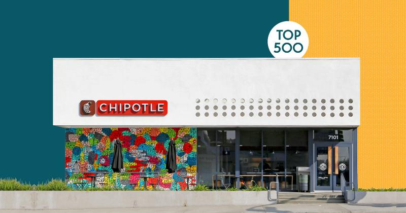Chipotle Top 500