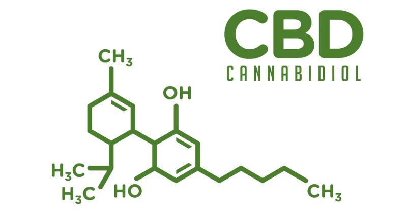 CBD chemical structure