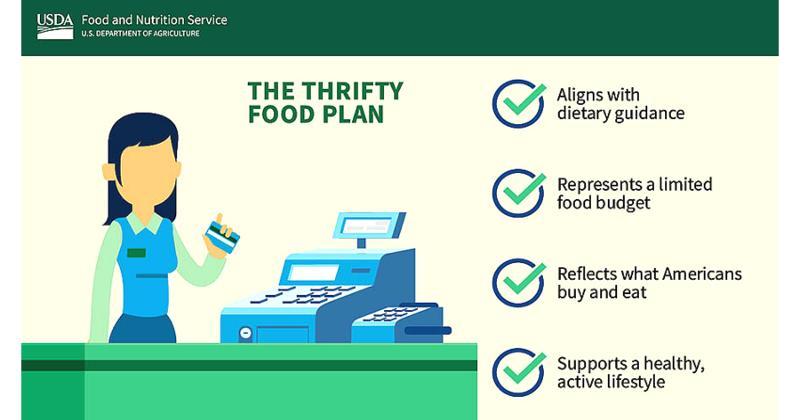 U.S. Department of Agriculture (USDA) Supplemental Nutrition Assistance Program (SNAP)