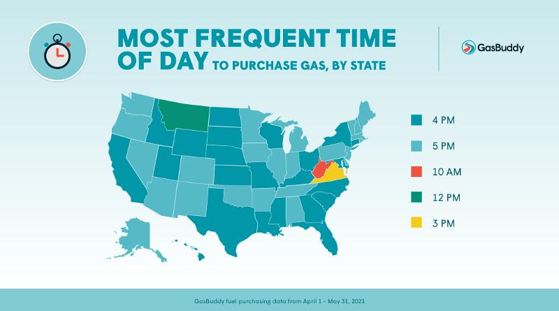 convenience store fuels data