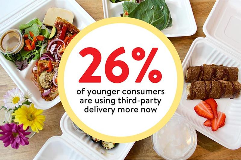 younger consumers