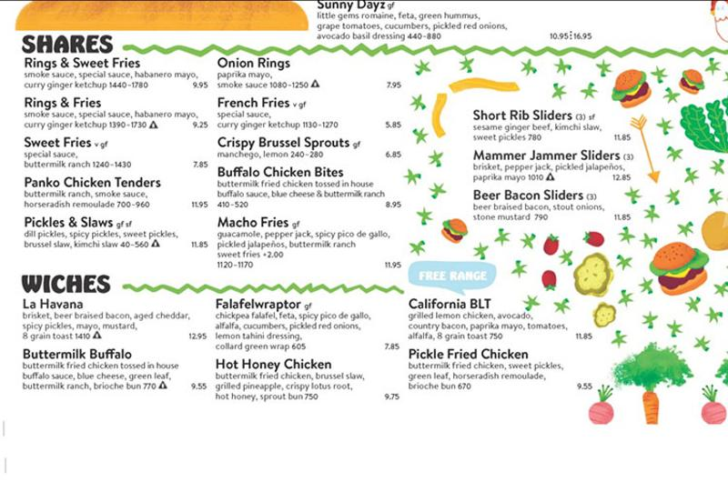bareburger menu