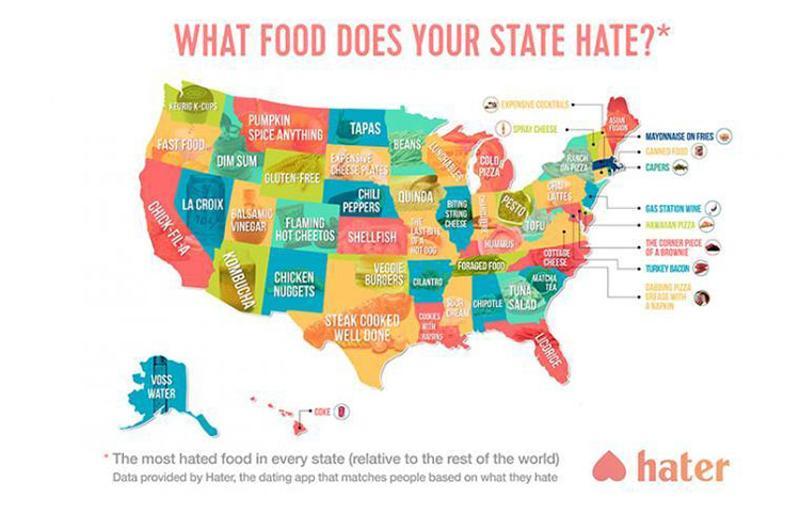 food map