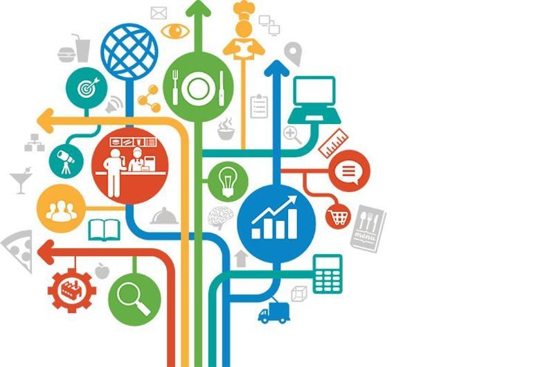 innovation tree technomic