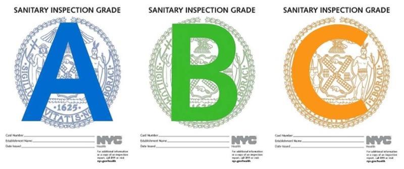 nyc restaurant letter grades