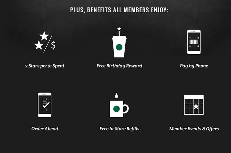 starbucks benefits