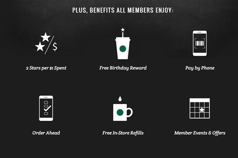 starbucks benefits