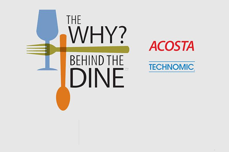 Technomic report: The Why? Behind the Dine
