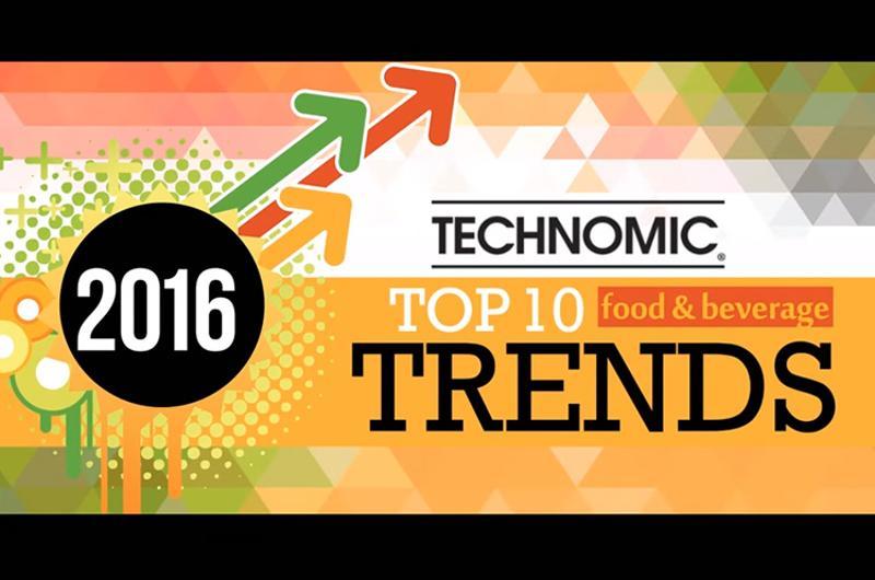 technomic trends