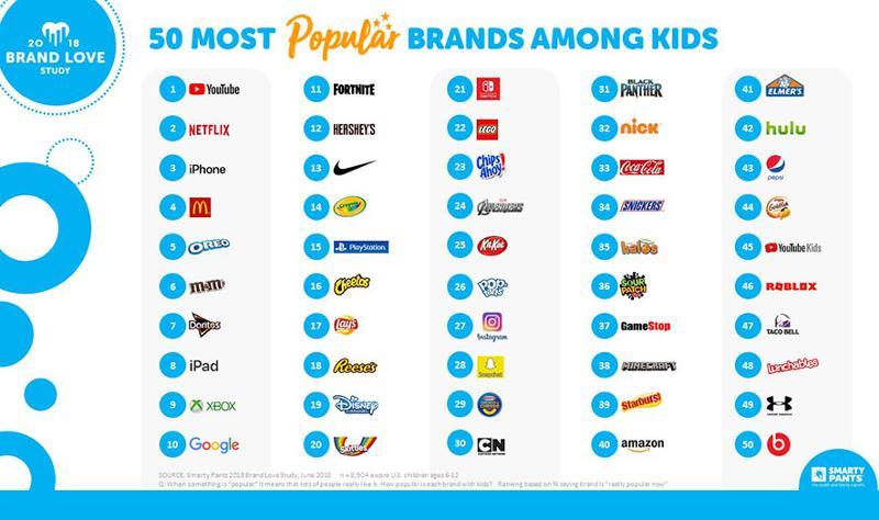 popular kids brands smarty pants