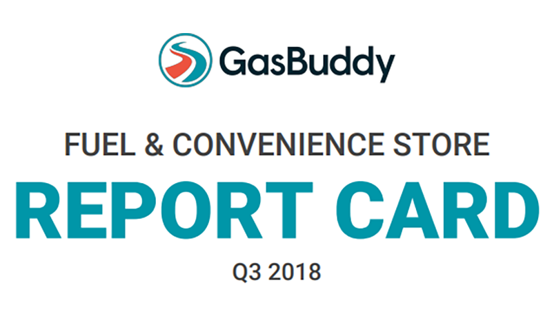 gas buddy report card