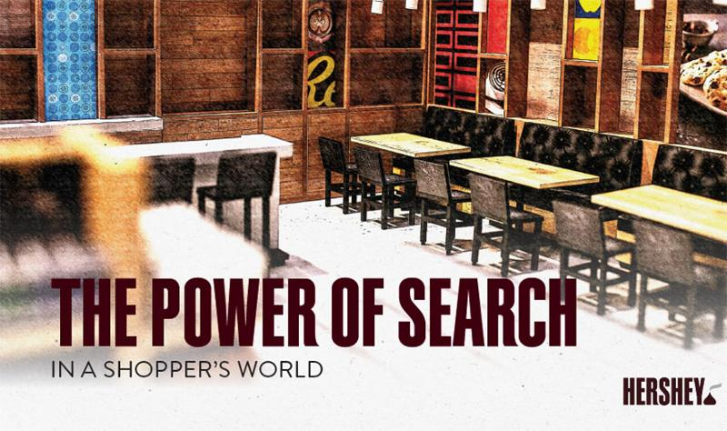 hershey power of search