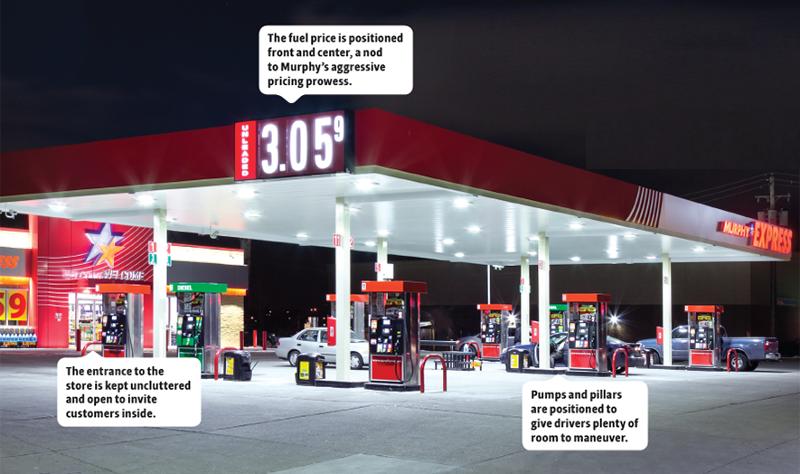 Murphy Express fuel canopy