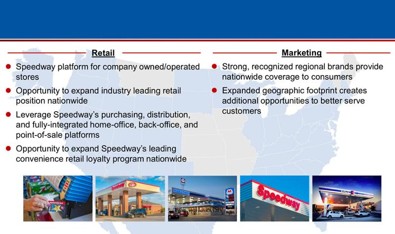 retail and marketing