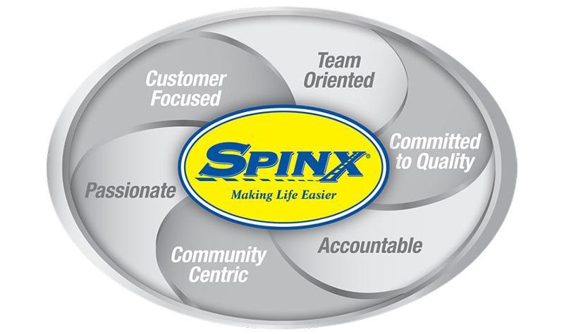 Spinx