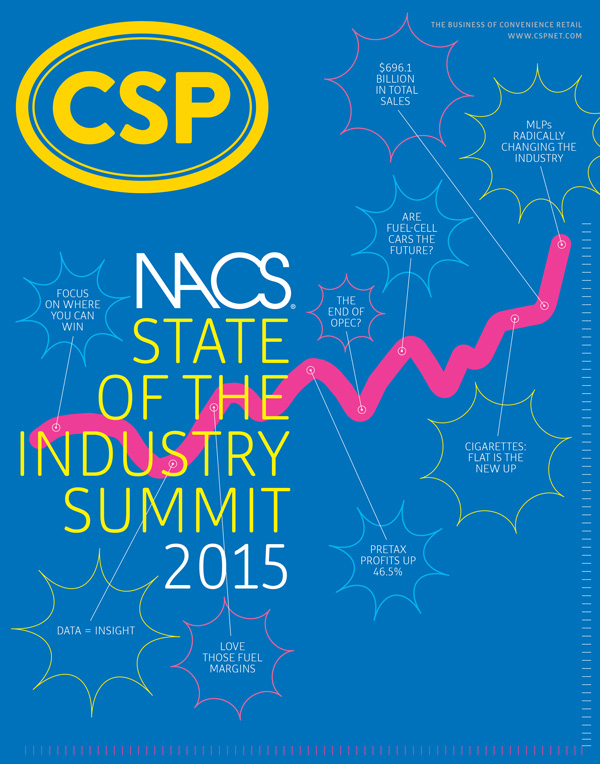 CSP Daily News Magazine CSP Special Issue (SOI 2015) | May 2015 Issue
