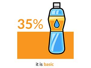 basic beverage preference statistic