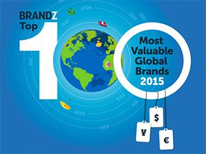 BrandZ Top 100 Global Brands