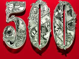 Fortune 500 2014 (CSP Daily News / Convenience Stores / Gas Stations)