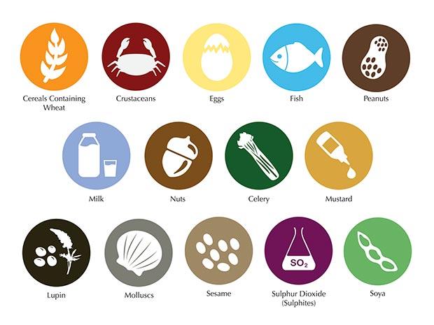 food symbols allergens