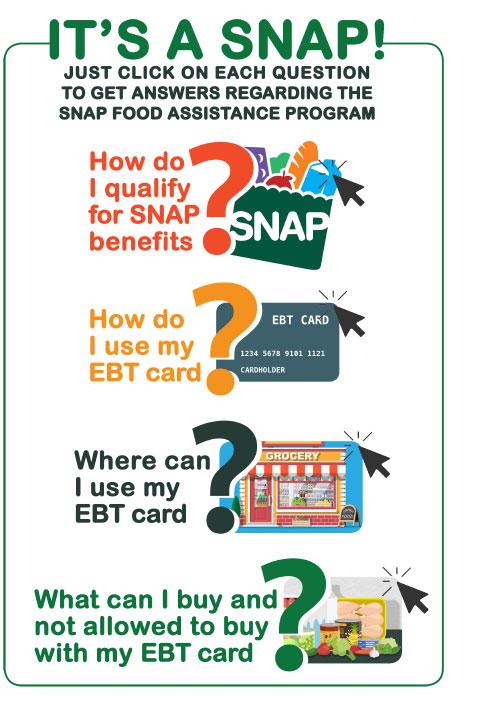 FMI snap infographic