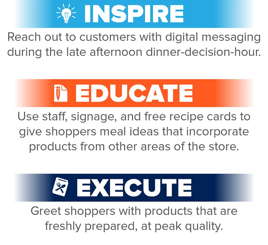 Inspire, educate, execute