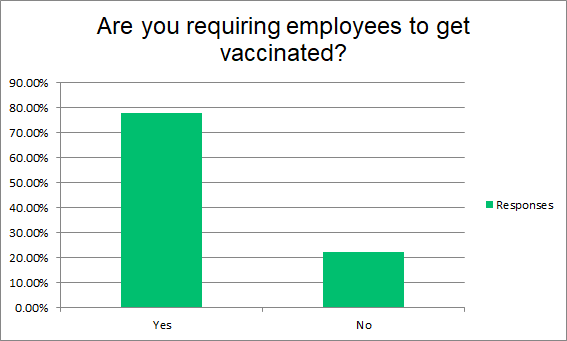csp outlook vaccination