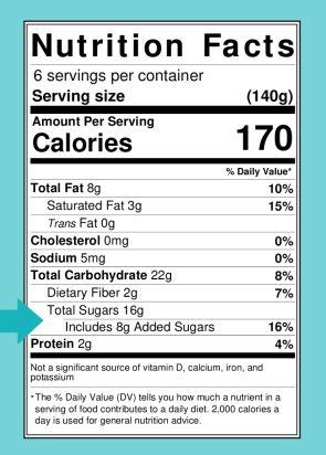 added sugars