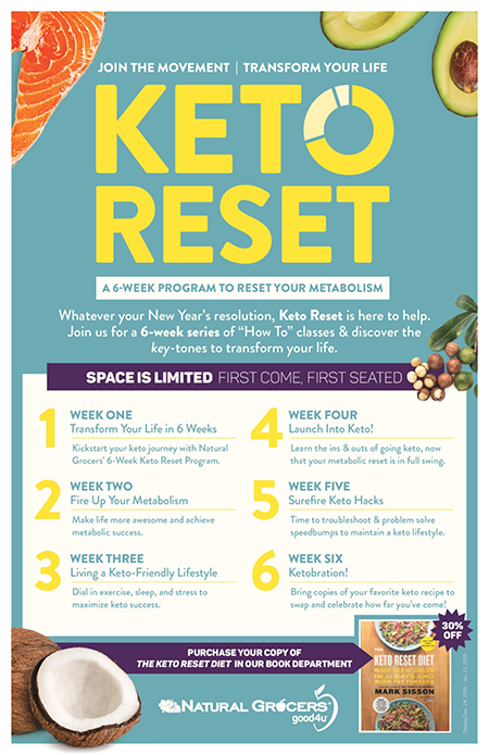 natural grocers keto reset 2019 inforgraphic