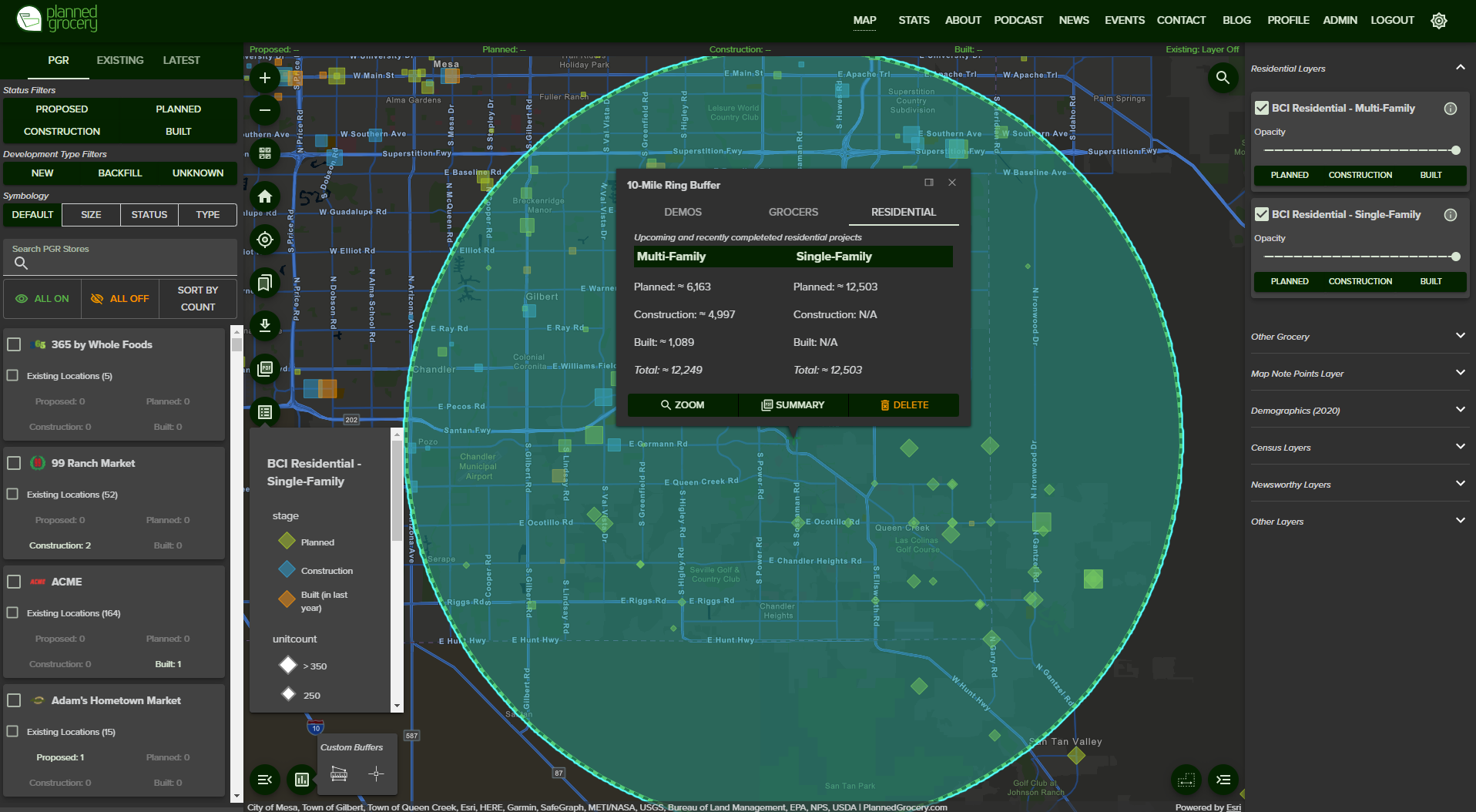 residential analytics planned grocery