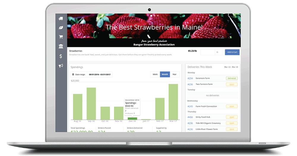 rosemont markets forager dashboard