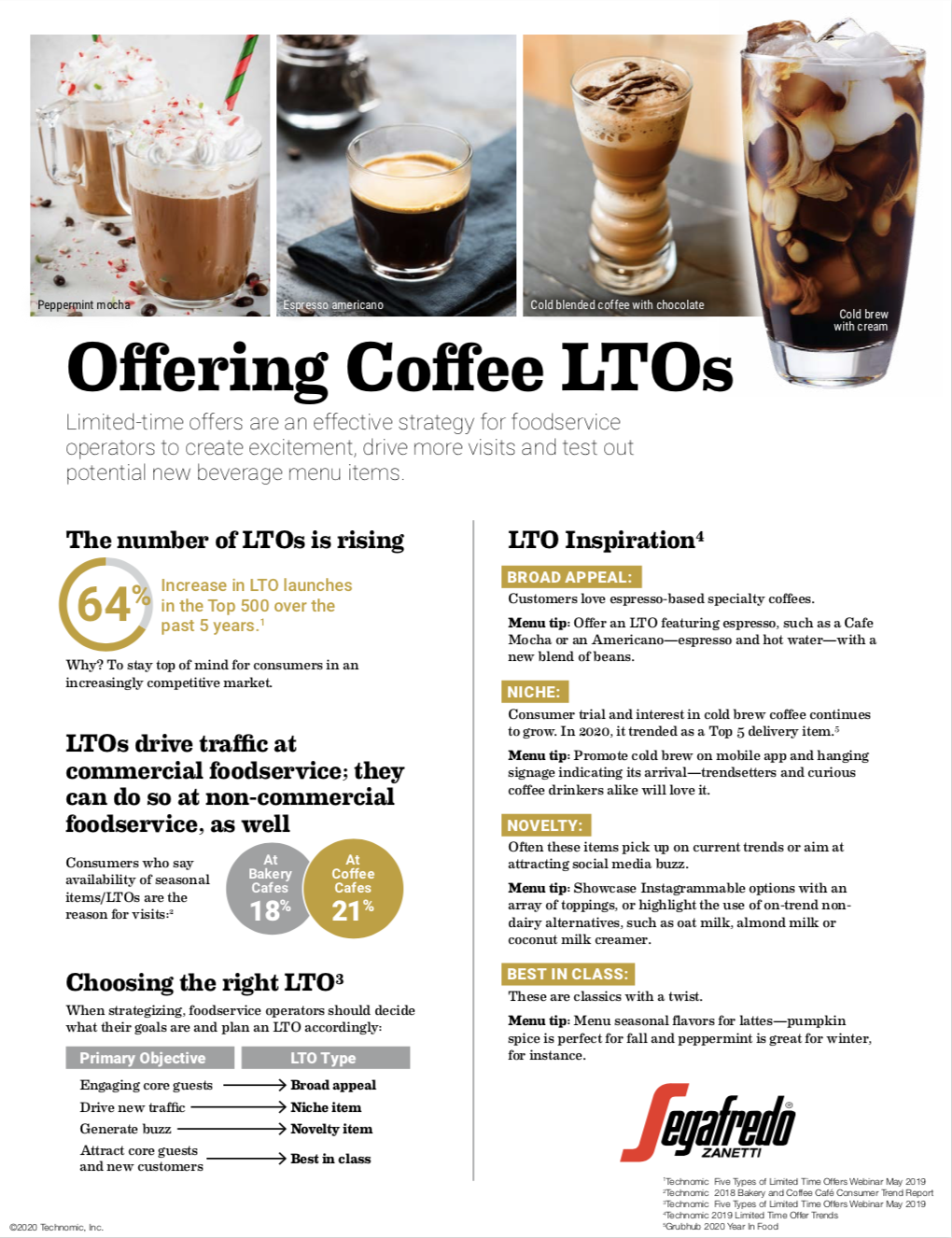 offering coffee ltos