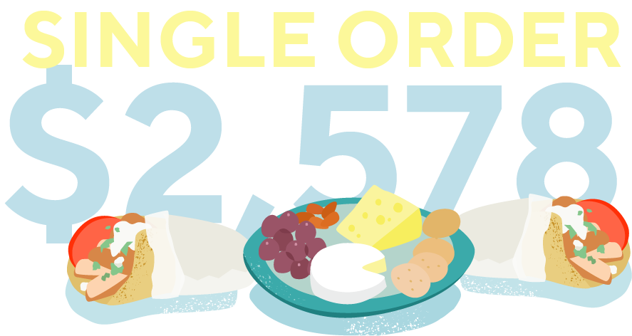 Single Order