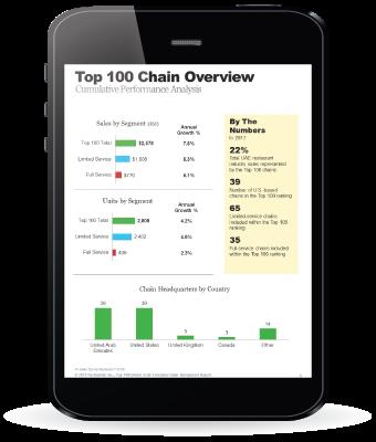 UAE Top 100 Chain Restaurant Report