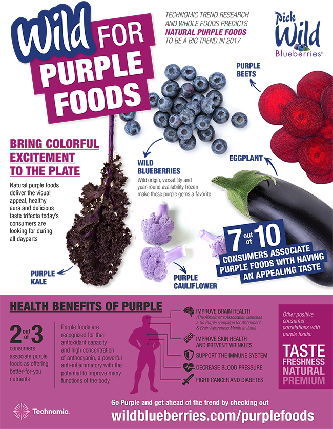 wild blueberries purple foods