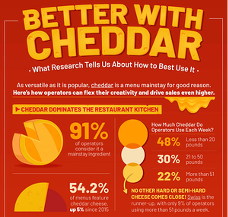 better with cheddar