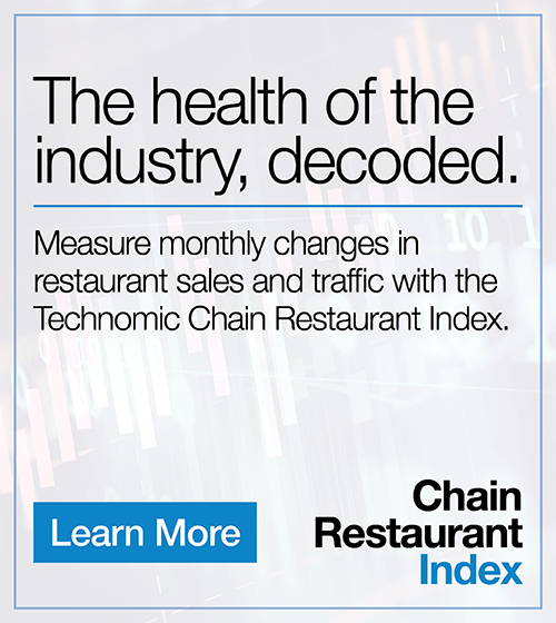 Chain Restaurant Index